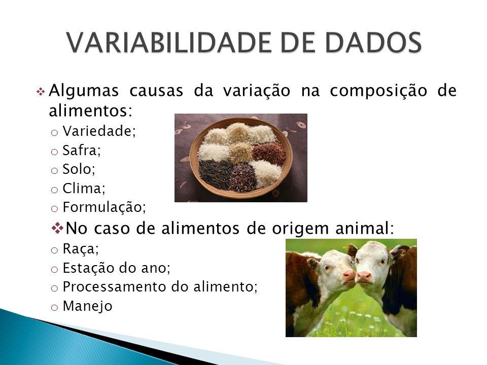 Algumas causas da variação na composição de alimentos: o Variedade; o Safra; o Solo; o Clima; o Formulação; No caso de alimentos de origem animal: o Raça; o Estação do ano; o Processamento do alimento; o Manejo