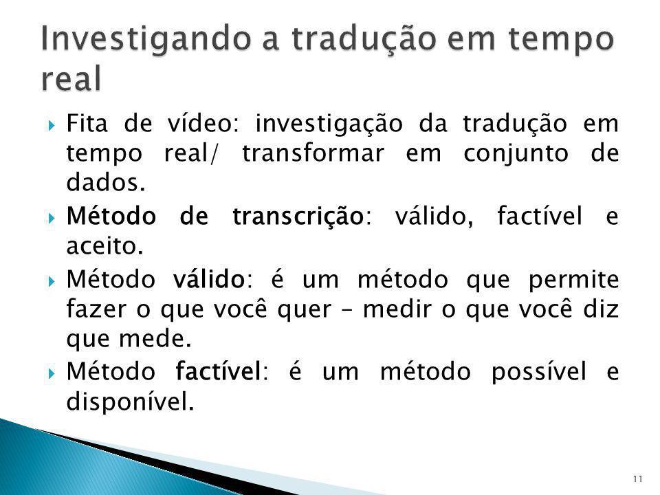 Fita de vídeo: investigação da tradução em tempo real/ transformar em conjunto de dados. Método de transcrição: válido, factível e aceito. Método váli