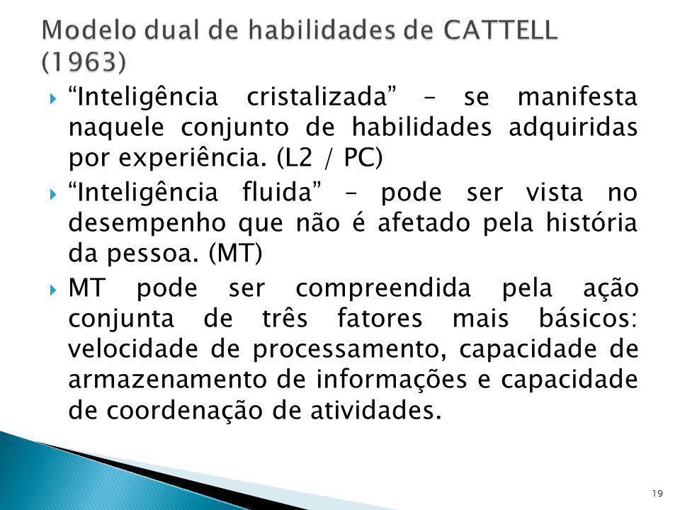 Inteligência cristalizada – se manifesta naquele conjunto de habilidades adquiridas por experiência. (L2 / PC) Inteligência fluida – pode ser vista no