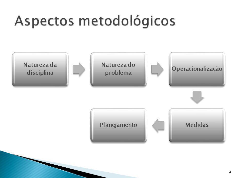 Natureza da disciplina Natureza do problema OperacionalizaçãoMedidasPlanejamento 4