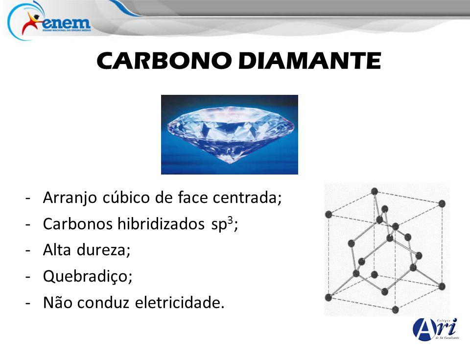 CARBONO DIAMANTE -Arranjo cúbico de face centrada; -Carbonos hibridizados sp 3 ; -Alta dureza; -Quebradiço; -Não conduz eletricidade.
