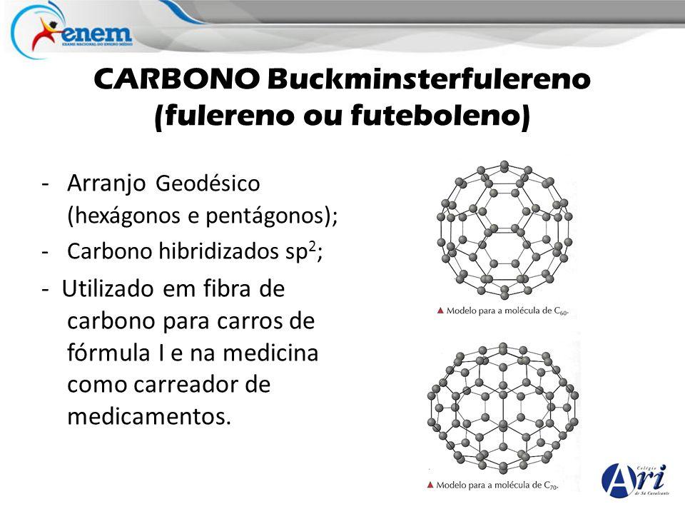 CARBONO Buckminsterfulereno (fulereno ou futeboleno) -Arranjo Geodésico (hexágonos e pentágonos); -Carbono hibridizados sp 2 ; - Utilizado em fibra de
