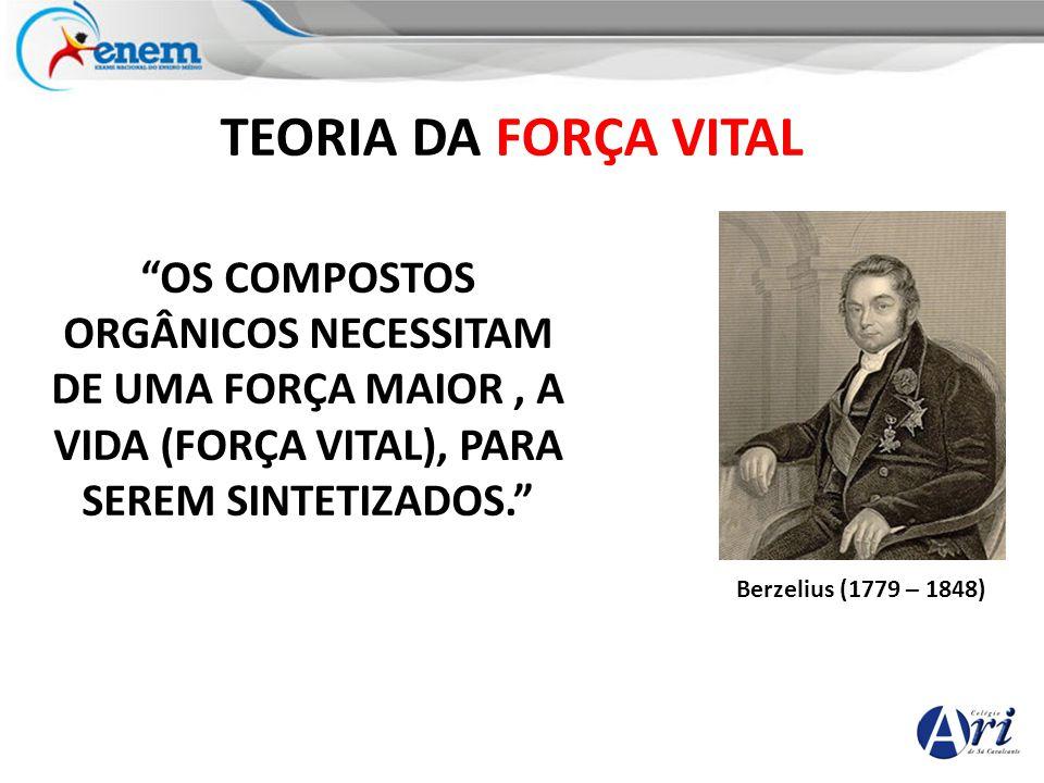 Berzelius (1779 – 1848) OS COMPOSTOS ORGÂNICOS NECESSITAM DE UMA FORÇA MAIOR, A VIDA (FORÇA VITAL), PARA SEREM SINTETIZADOS. TEORIA DA FORÇA VITAL