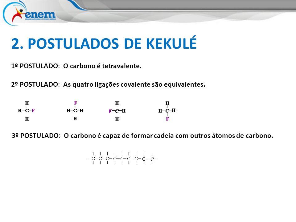 2. POSTULADOS DE KEKULÉ 1º POSTULADO: O carbono é tetravalente. 2º POSTULADO: As quatro ligações covalente são equivalentes. 3º POSTULADO: O carbono é