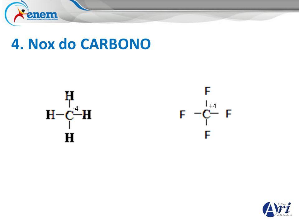 4. Nox do CARBONO -4 +4