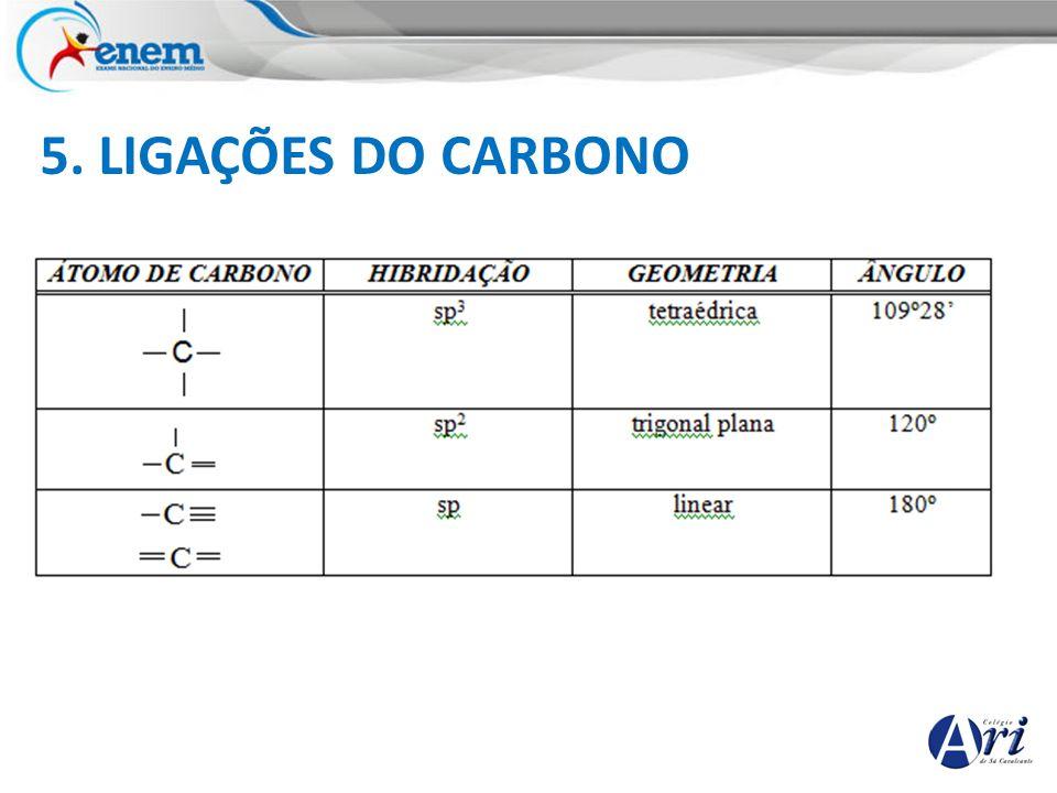 5. LIGAÇÕES DO CARBONO