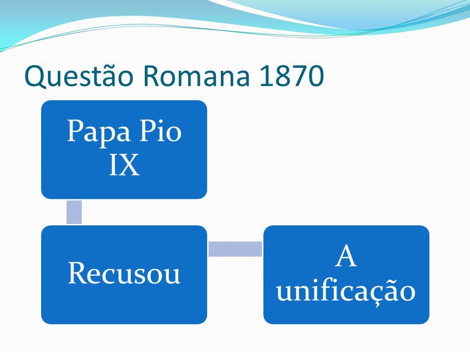 Questão Romana 1870 Papa Pio IX Recusou A unificação