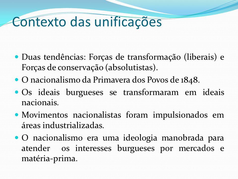 Contexto das unificações Duas tendências: Forças de transformação (liberais) e Forças de conservação (absolutistas). O nacionalismo da Primavera dos P