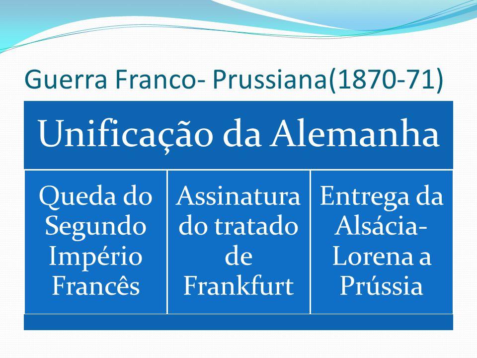 Guerra Franco- Prussiana(1870-71) Unificação da Alemanha Queda do Segundo Império Francês Assinatura do tratado de Frankfurt Entrega da Alsácia- Loren