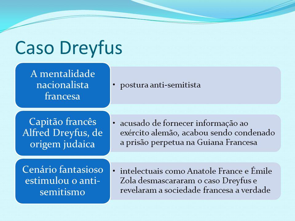 Caso Dreyfus postura anti-semitista A mentalidade nacionalista francesa acusado de fornecer informação ao exército alemão, acabou sendo condenado a pr