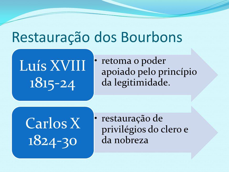 Restauração dos Bourbons retoma o poder apoiado pelo princípio da legitimidade. Luís XVIII 1815-24 restauração de privilégios do clero e da nobreza Ca