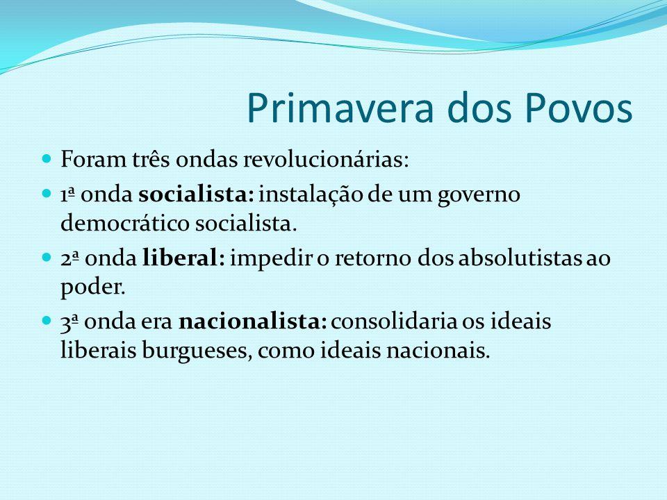 Primavera dos Povos Foram três ondas revolucionárias: 1ª onda socialista: instalação de um governo democrático socialista. 2ª onda liberal: impedir o