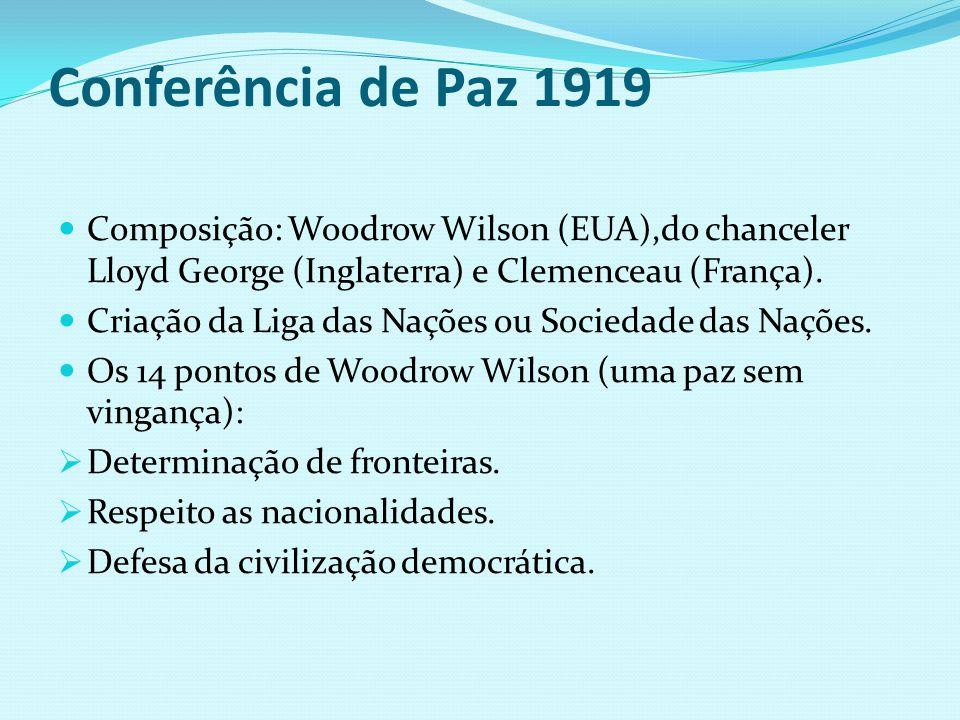 Conferência de Paz 1919 Composição: Woodrow Wilson (EUA),do chanceler Lloyd George (Inglaterra) e Clemenceau (França). Criação da Liga das Nações ou
