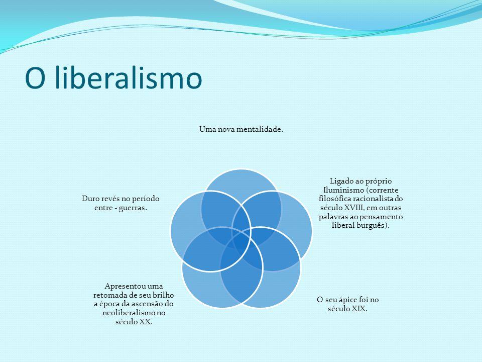 O liberalismo Uma nova mentalidade. Ligado ao próprio Iluminismo (corrente filosófica racionalista do século XVIII, em outras palavras ao pensamento l