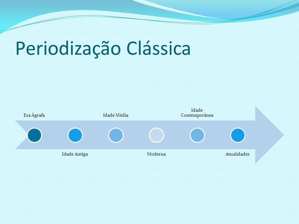 Periodização Clássica Era Ágrafa Idade Antiga Idade Média Moderna Idade Contemporânea Atualidades
