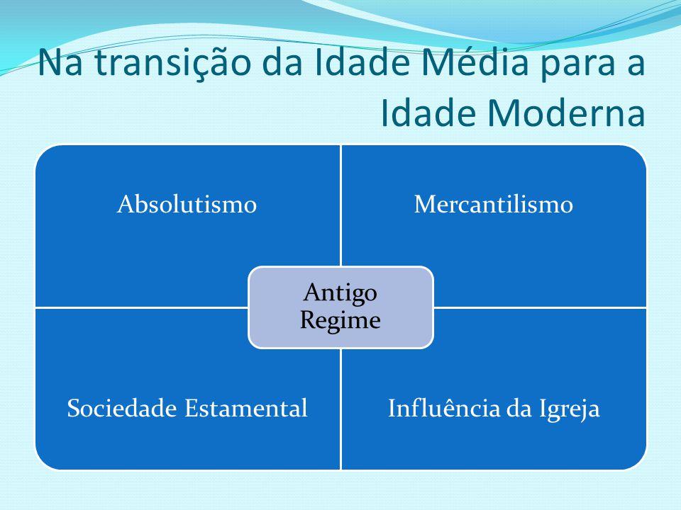Na transição da Idade Média para a Idade Moderna AbsolutismoMercantilismo Sociedade EstamentalInfluência da Igreja Antigo Regime