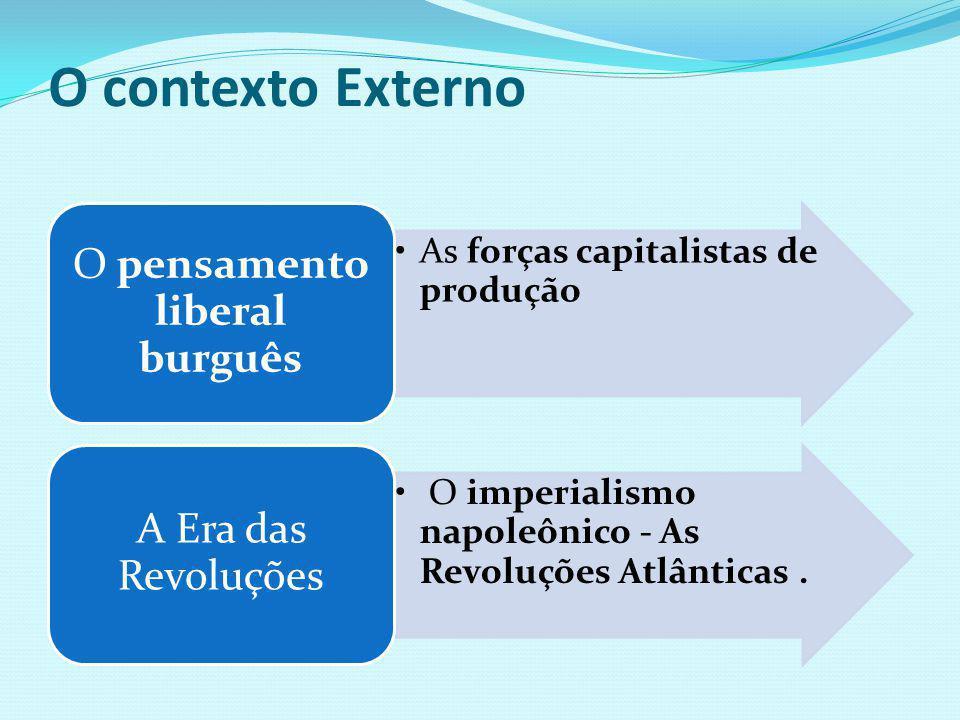 O contexto Externo As forças capitalistas de produção O pensamento liberal burguês O imperialismo napoleônico - As Revoluções Atlânticas. A Era das Re