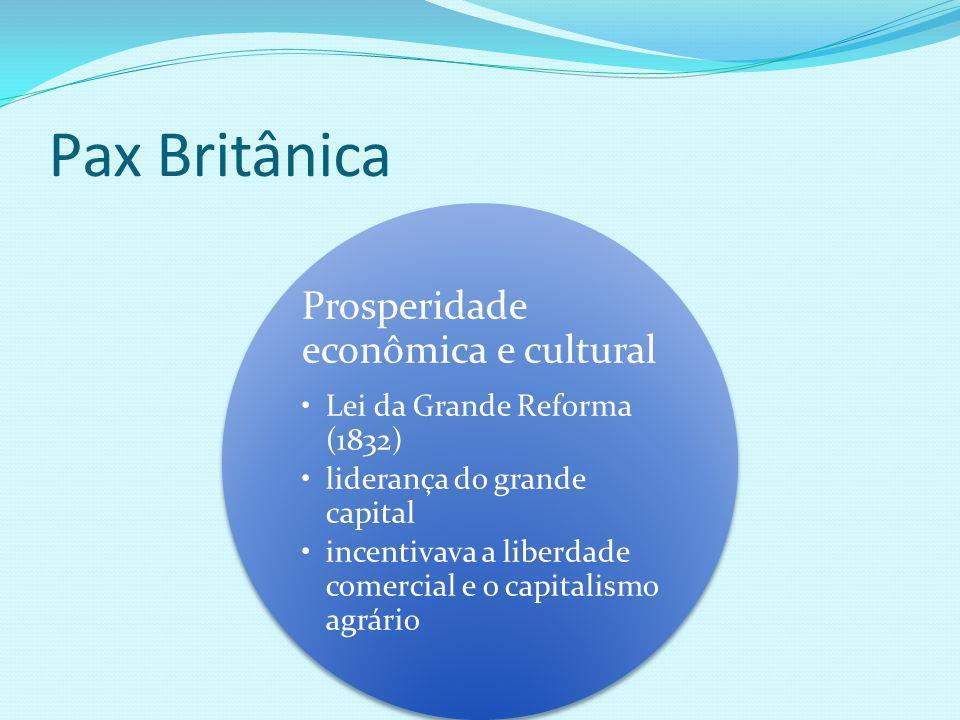 Pax Britânica Prosperidade econômica e cultural Lei da Grande Reforma (1832) liderança do grande capital incentivava a liberdade comercial e o capitalismo agrário