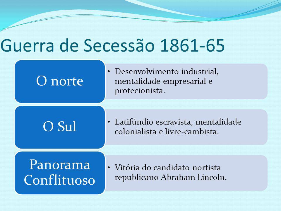 Guerra de Secessão 1861-65 Desenvolvimento industrial, mentalidade empresarial e protecionista.
