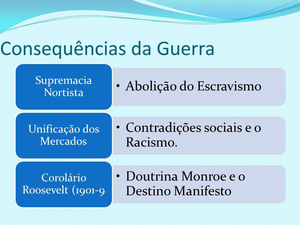 Consequências da Guerra Abolição do Escravismo Supremacia Nortista Contradições sociais e o Racismo.