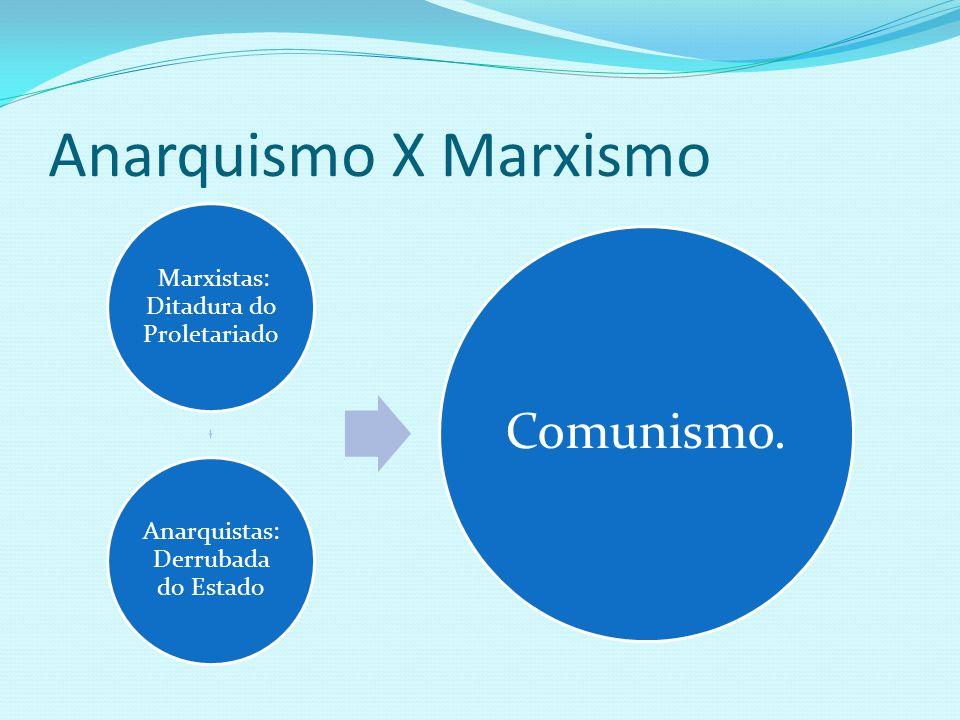 Anarquismo X Marxismo Marxistas: Ditadura do Proletariado Anarquistas: Derrubada do Estado Comunismo.