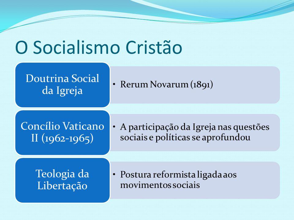 O Socialismo Cristão Rerum Novarum (1891) Doutrina Social da Igreja A participação da Igreja nas questões sociais e políticas se aprofundou Concílio V
