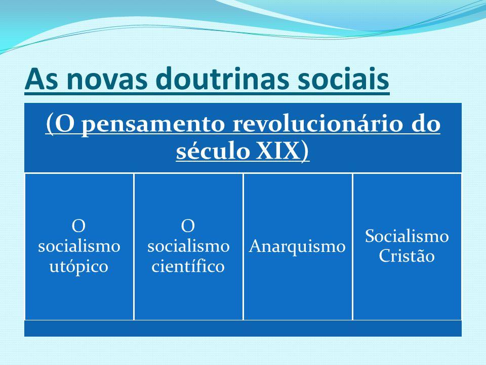 As novas doutrinas sociais (O pensamento revolucionário do século XIX) O socialismo utópico O socialismo científico Anarquismo Socialismo Cristão