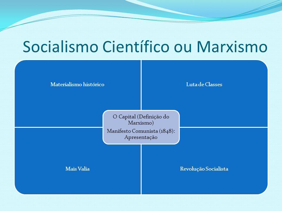 Socialismo Científico ou Marxismo Materialismo históricoLuta de Classes Mais ValiaRevolução Socialista O Capital (Definição do Marxismo) Manifesto Com