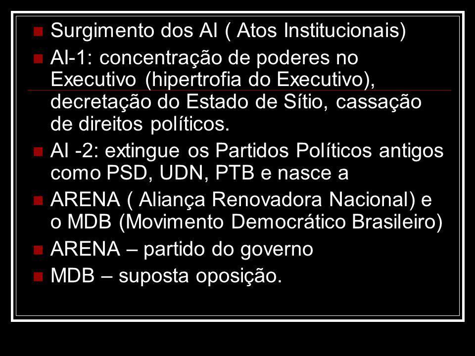 Surgimento dos AI ( Atos Institucionais) AI-1: concentração de poderes no Executivo (hipertrofia do Executivo), decretação do Estado de Sítio, cassaçã