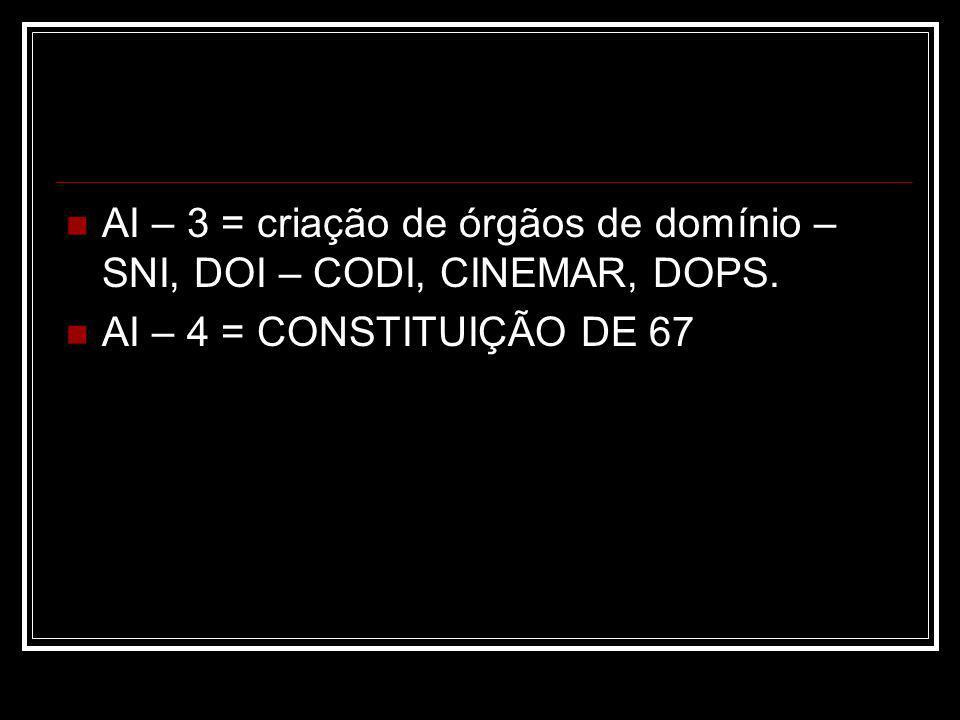 AI – 3 = criação de órgãos de domínio – SNI, DOI – CODI, CINEMAR, DOPS. AI – 4 = CONSTITUIÇÃO DE 67