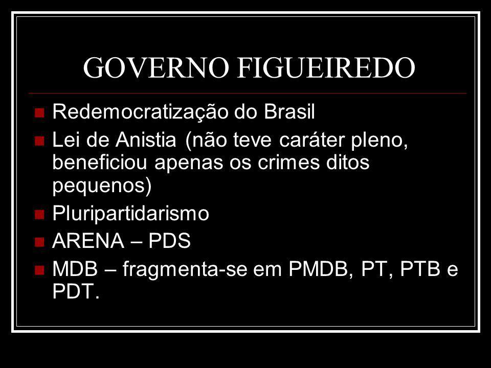 GOVERNO FIGUEIREDO Redemocratização do Brasil Lei de Anistia (não teve caráter pleno, beneficiou apenas os crimes ditos pequenos) Pluripartidarismo AR