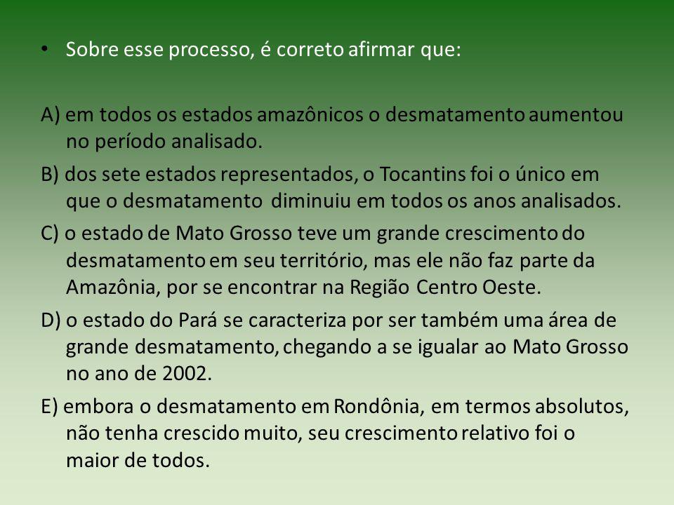 Sobre esse processo, é correto afirmar que: A) em todos os estados amazônicos o desmatamento aumentou no período analisado. B) dos sete estados repres