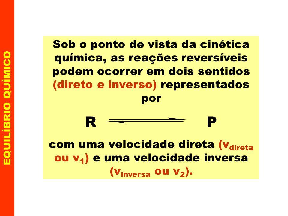 Considerando-se uma reação química genérica: aA + bB xX + yY A velocidade direta será: v 1 = k 1 [A] a [B] b a qual diminui com o passar do tempo.
