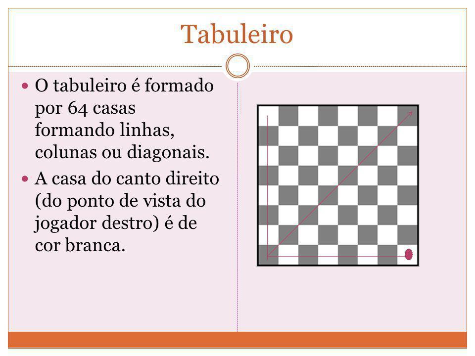 Regras Básicas O Xadrez é um jogo de mentes vence a batalha quem conseguir capturar o Rei adversário. Quando se toca numa peça esta tem de ser jogada.