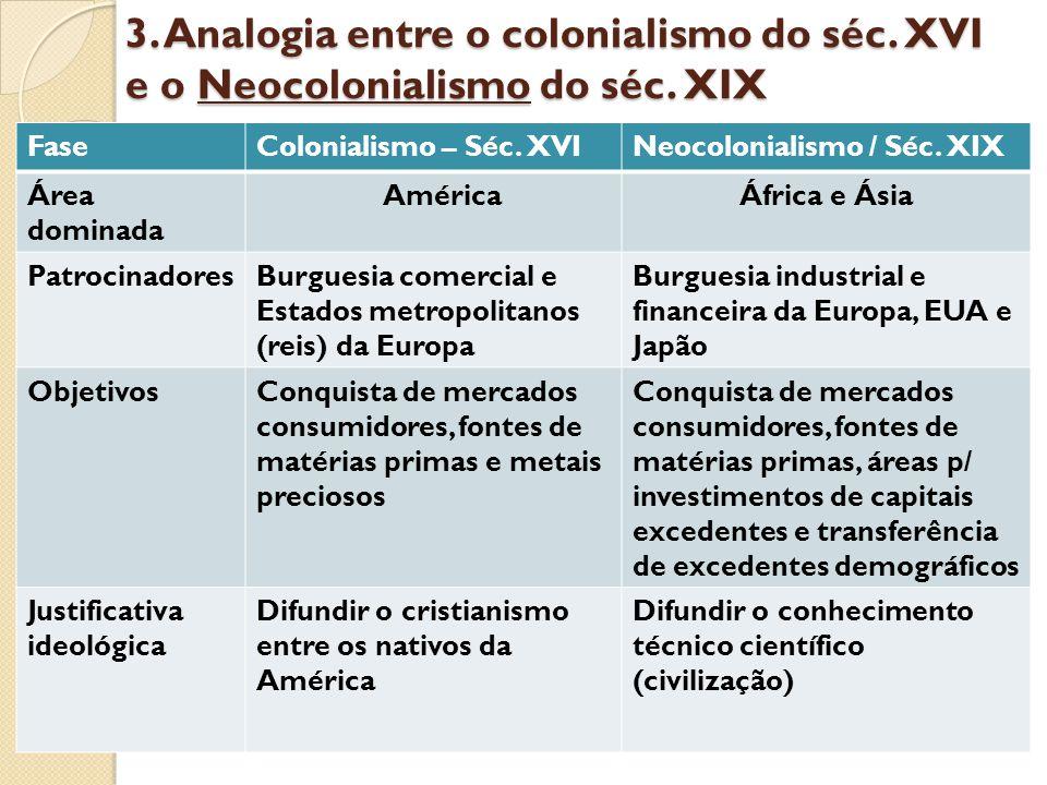 3.Analogia entre o colonialismo do séc. XVI e o Neocolonialismo do séc.