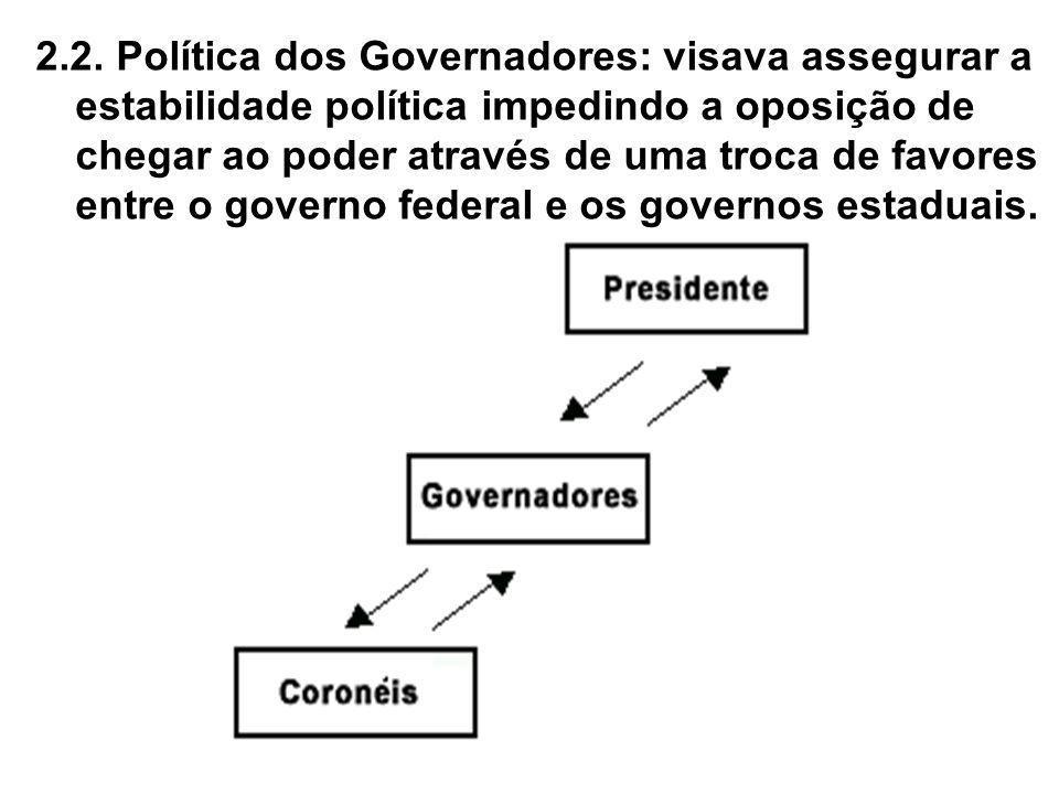 2.2. Política dos Governadores: visava assegurar a estabilidade política impedindo a oposição de chegar ao poder através de uma troca de favores entre