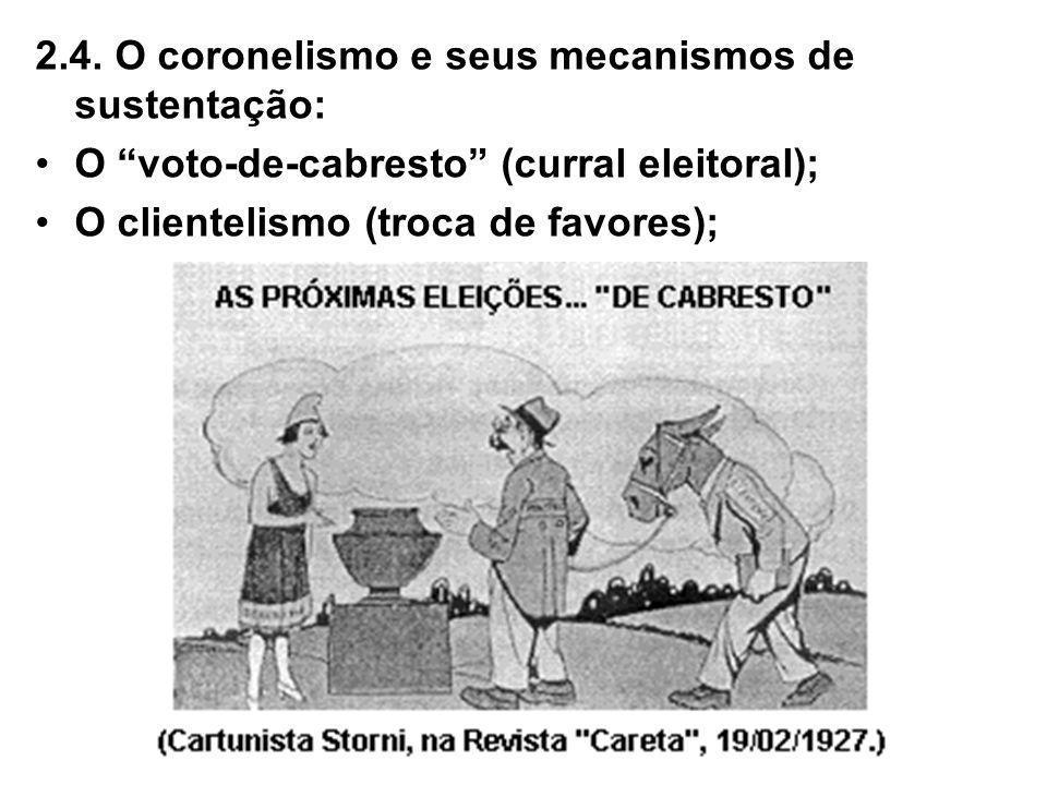 2.4. O coronelismo e seus mecanismos de sustentação: O voto-de-cabresto (curral eleitoral); O clientelismo (troca de favores);