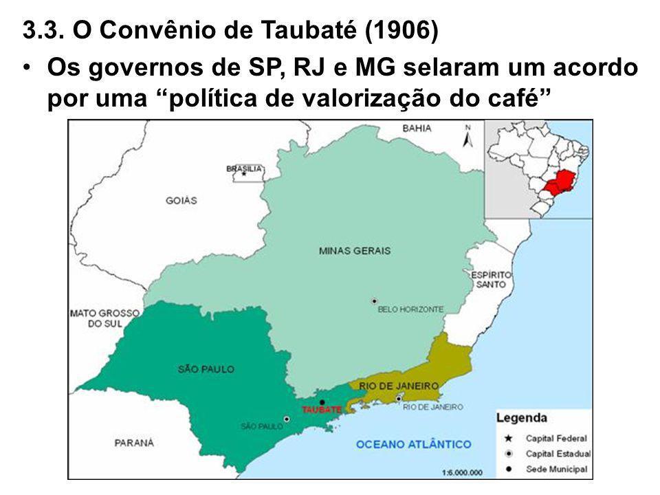3.3. O Convênio de Taubaté (1906) Os governos de SP, RJ e MG selaram um acordo por uma política de valorização do café