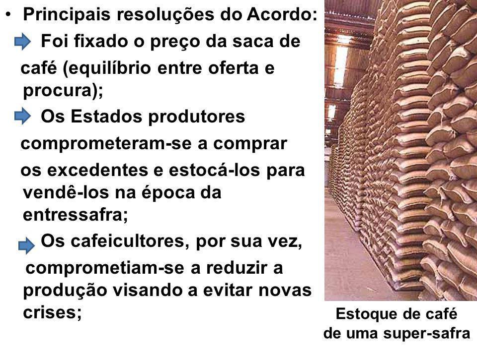Principais resoluções do Acordo: Foi fixado o preço da saca de café (equilíbrio entre oferta e procura); Os Estados produtores comprometeram-se a comprar os excedentes e estocá-los para vendê-los na época da entressafra; Os cafeicultores, por sua vez, comprometiam-se a reduzir a produção visando a evitar novas crises; Estoque de café de uma super-safra