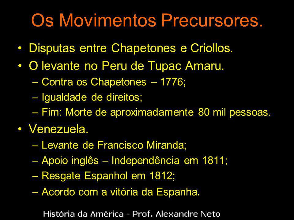 Os Movimentos Precursores. Disputas entre Chapetones e Criollos. O levante no Peru de Tupac Amaru. –Contra os Chapetones – 1776; –Igualdade de direito