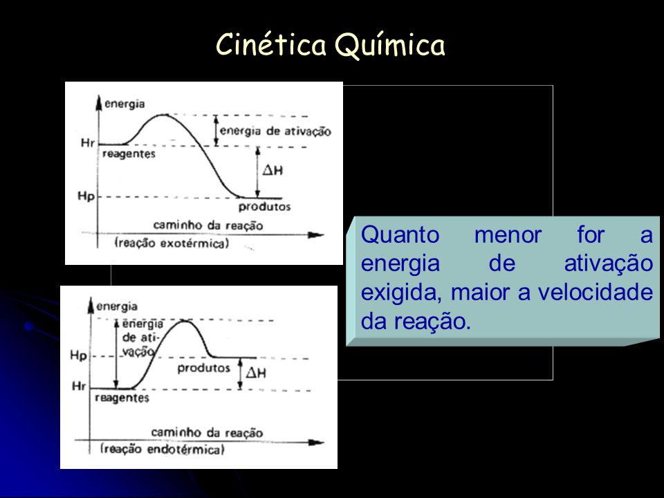 Cinética Química Quanto menor for a energia de ativação exigida, maior a velocidade da reação.