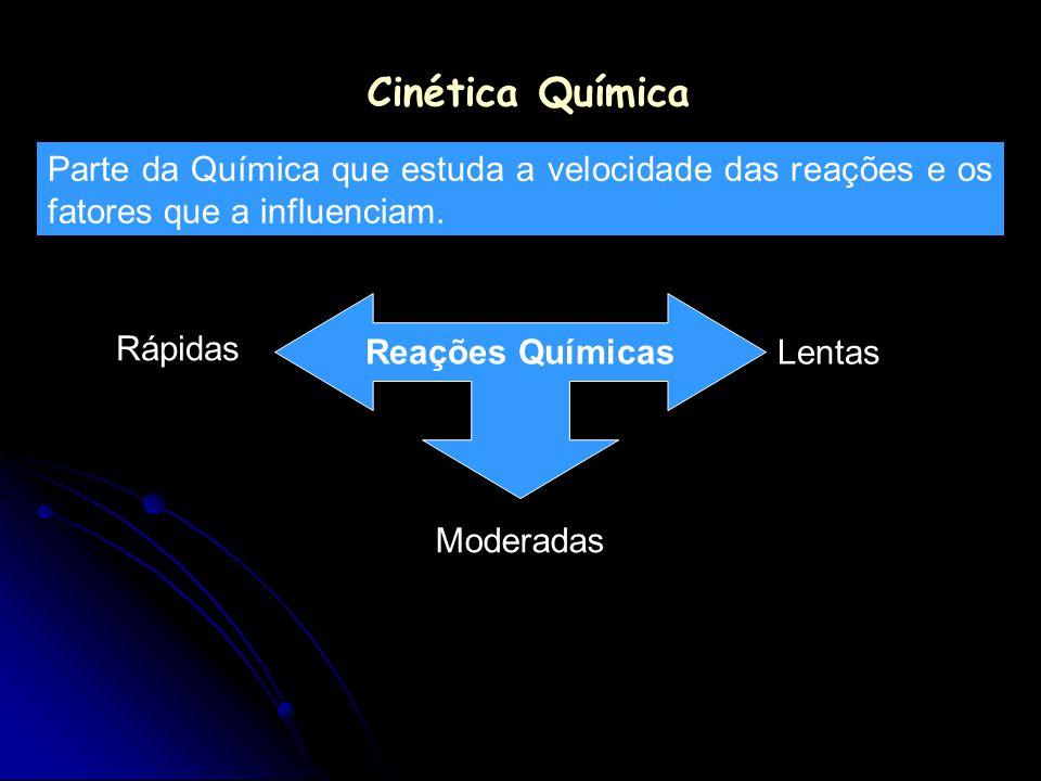 Cinética Química Parte da Química que estuda a velocidade das reações e os fatores que a influenciam. Reações Químicas Rápidas Lentas Moderadas