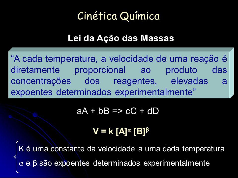 Cinética Química Lei da Ação das Massas A cada temperatura, a velocidade de uma reação é diretamente proporcional ao produto das concentrações dos rea