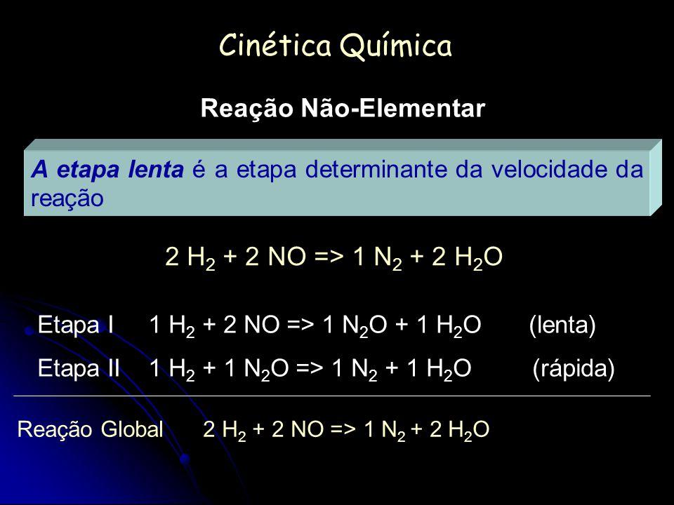 Cinética Química Reação Não-Elementar A etapa lenta é a etapa determinante da velocidade da reação 2 H 2 + 2 NO => 1 N 2 + 2 H 2 O Etapa I 1 H 2 + 2 N
