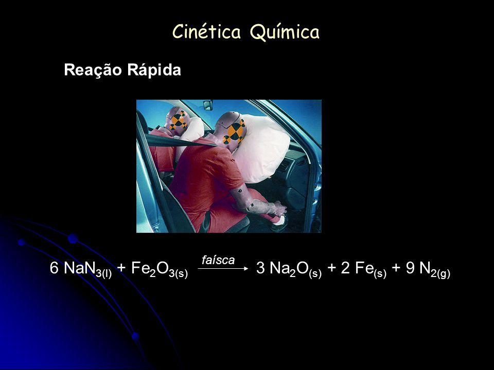 Cinética Química Reação Rápida 6 NaN 3(l) + Fe 2 O 3(s) 3 Na 2 O (s) + 2 Fe (s) + 9 N 2(g) faísca