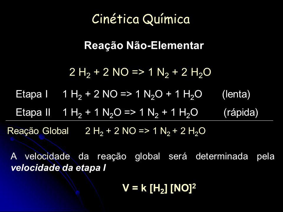 Cinética Química Reação Não-Elementar 2 H 2 + 2 NO => 1 N 2 + 2 H 2 O Etapa I 1 H 2 + 2 NO => 1 N 2 O + 1 H 2 O (lenta) Etapa II 1 H 2 + 1 N 2 O => 1