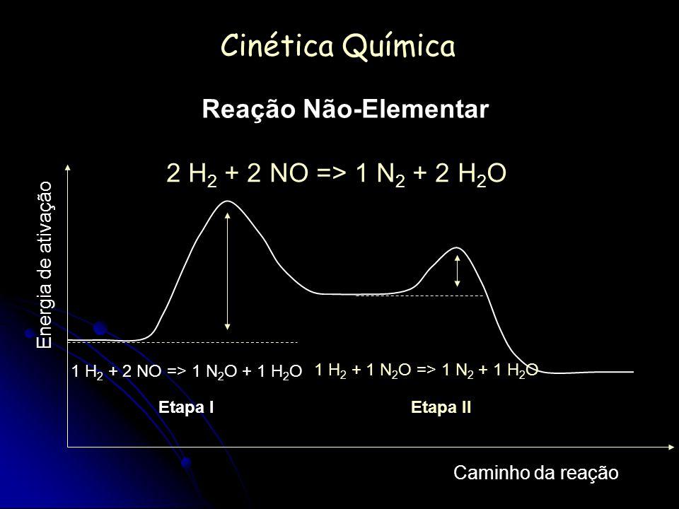 Cinética Química Reação Não-Elementar 2 H 2 + 2 NO => 1 N 2 + 2 H 2 O Energia de ativação Caminho da reação 1 H 2 + 2 NO => 1 N 2 O + 1 H 2 O 1 H 2 +