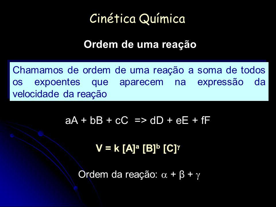 Cinética Química Ordem de uma reação Chamamos de ordem de uma reação a soma de todos os expoentes que aparecem na expressão da velocidade da reação aA