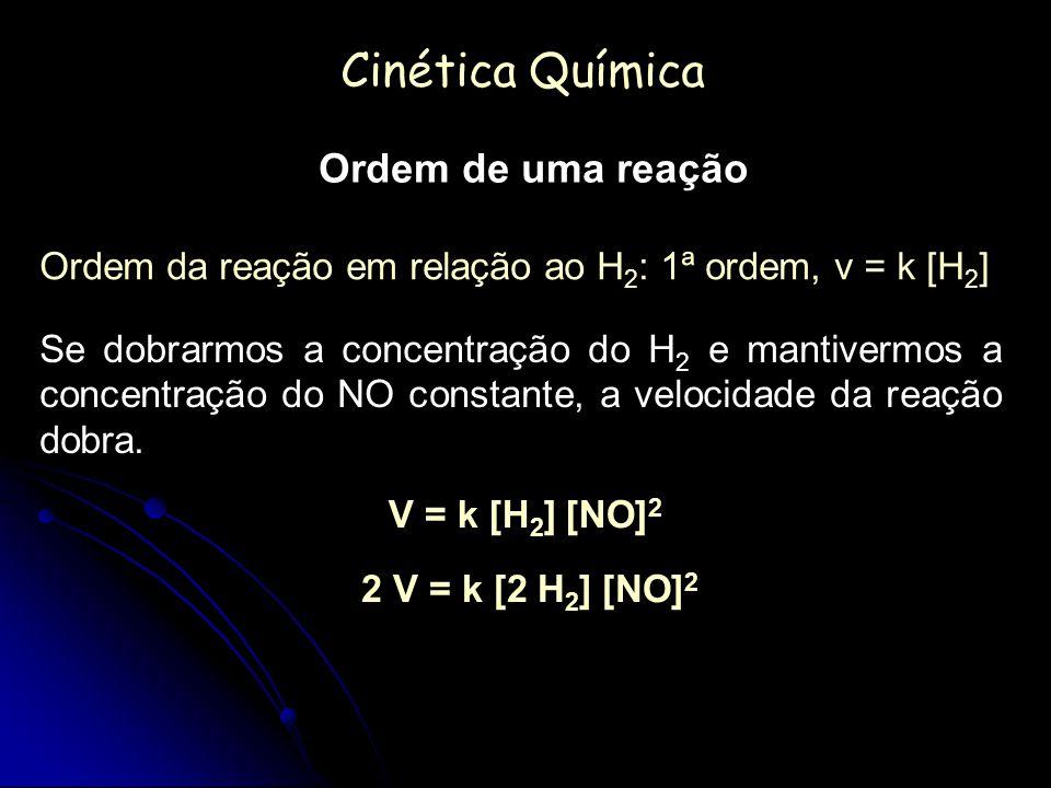 Cinética Química Ordem de uma reação V = k [H 2 ] [NO] 2 Ordem da reação em relação ao H 2 : 1ª ordem, v = k [H 2 ] Se dobrarmos a concentração do H 2