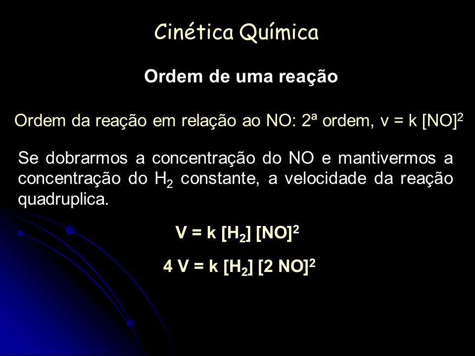 Cinética Química Ordem de uma reação V = k [H 2 ] [NO] 2 Ordem da reação em relação ao NO: 2ª ordem, v = k [NO] 2 Se dobrarmos a concentração do NO e